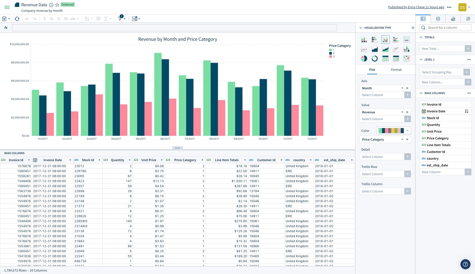 Sigma Computing screenshot