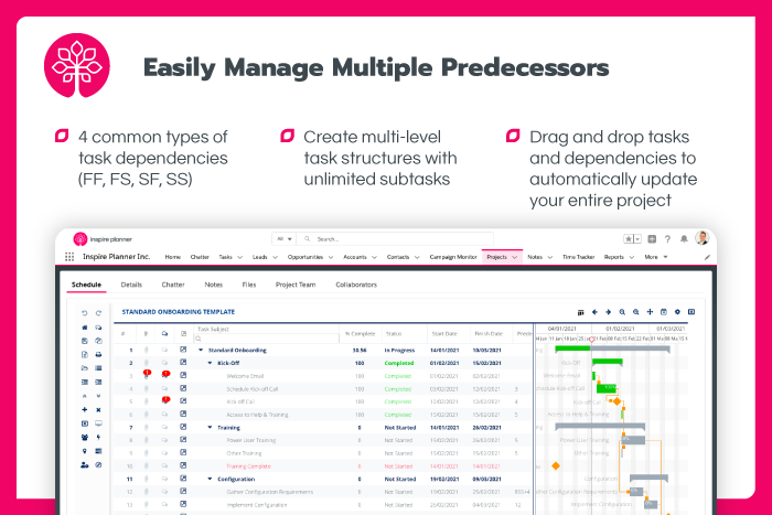 Easily Manage Multiple Predecessors