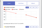 MyCooey screenshot: Monitor patient vitals and use voice logging features