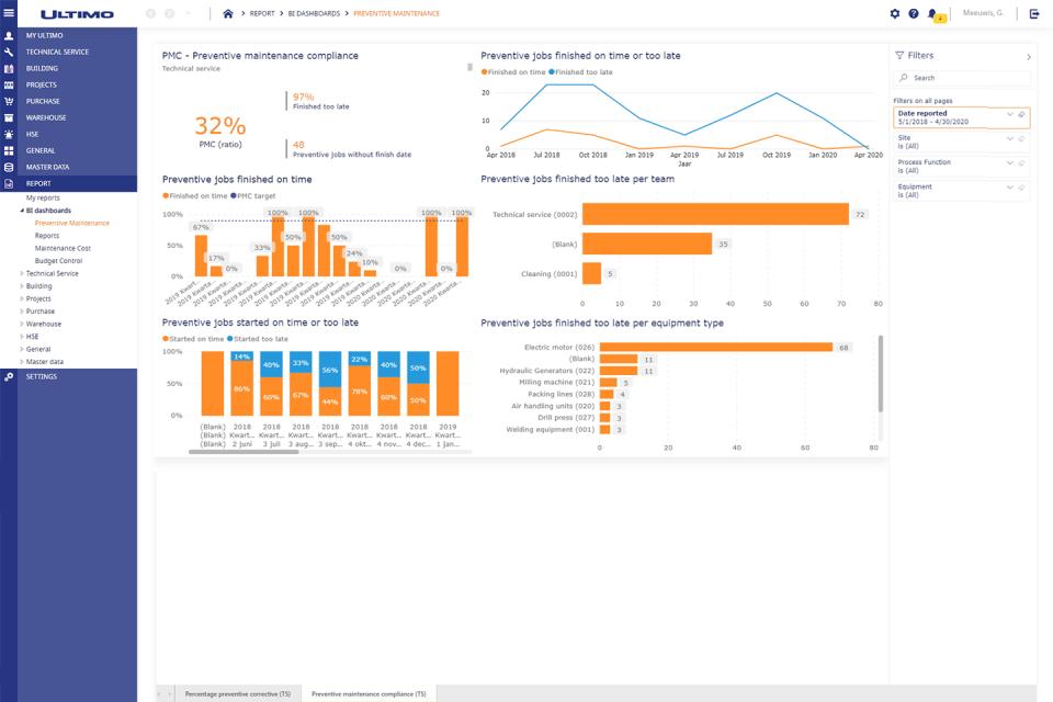 Ultimo Enterprise Asset Management Software - 1