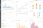 Targetprocess screenshot: Lean Portfolio Metrics