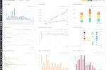 Targetprocess Software - Lean Portfolio Metrics