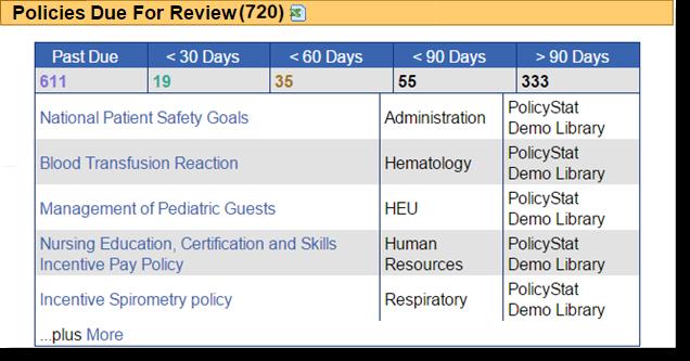 RLDatix Software - PolicyStat review screenshot