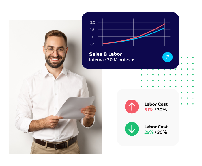 Keep a better eye on your labor costs with Push Reports and Insights. View and actively manage your labor and make informed decisions on the fly with real-time reports.