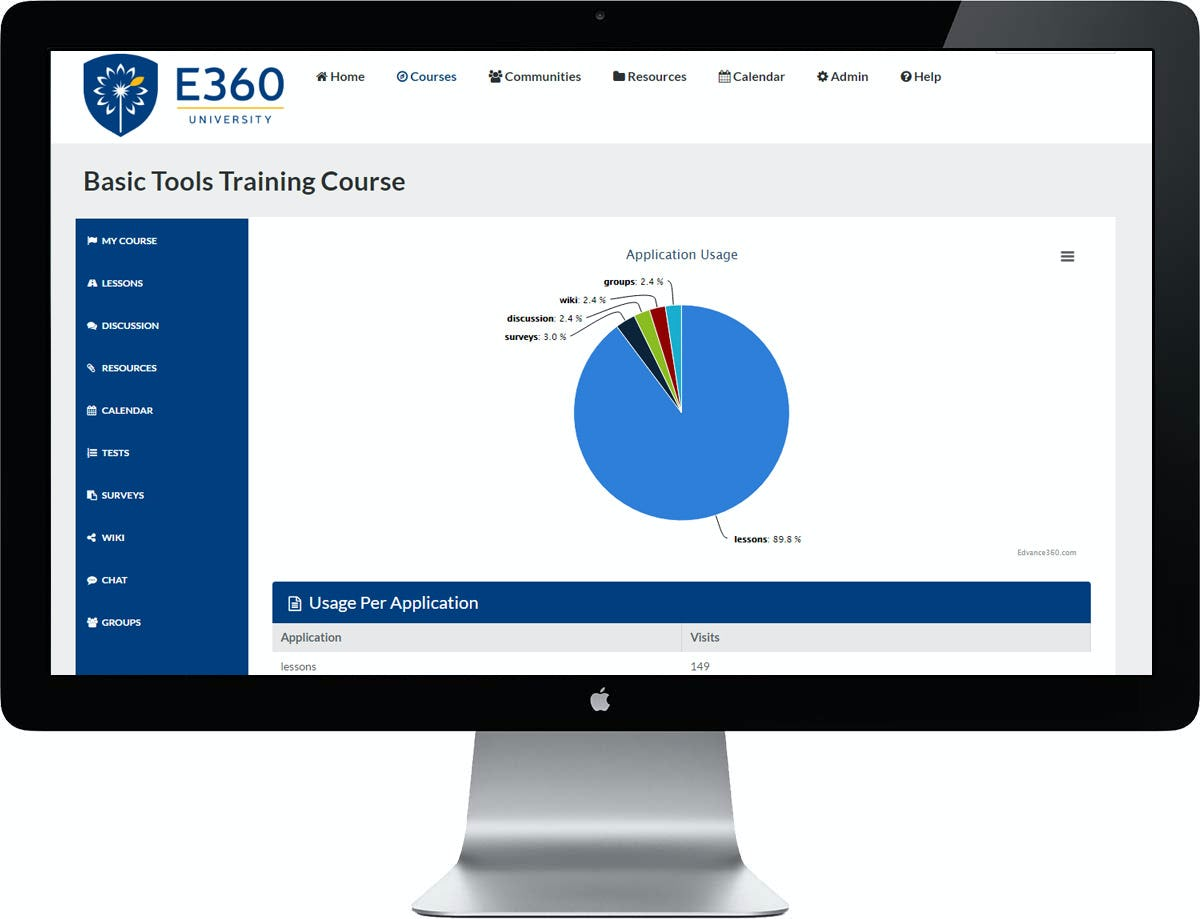 Edvance360 Software - Reports