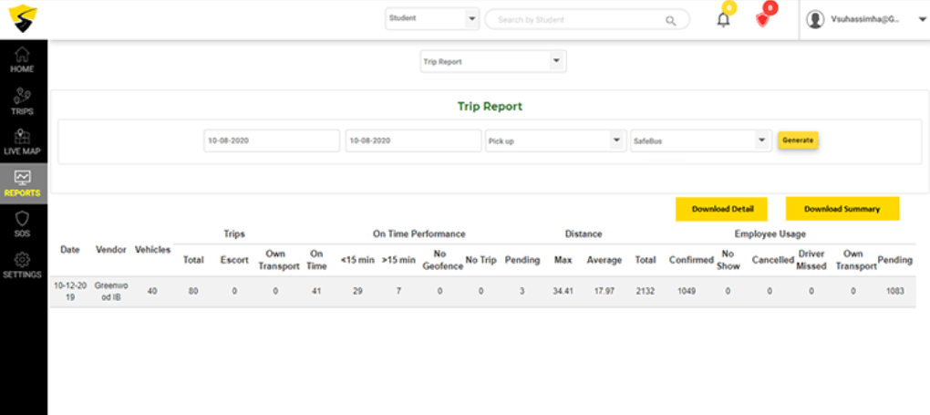 SafeBus trip reports
