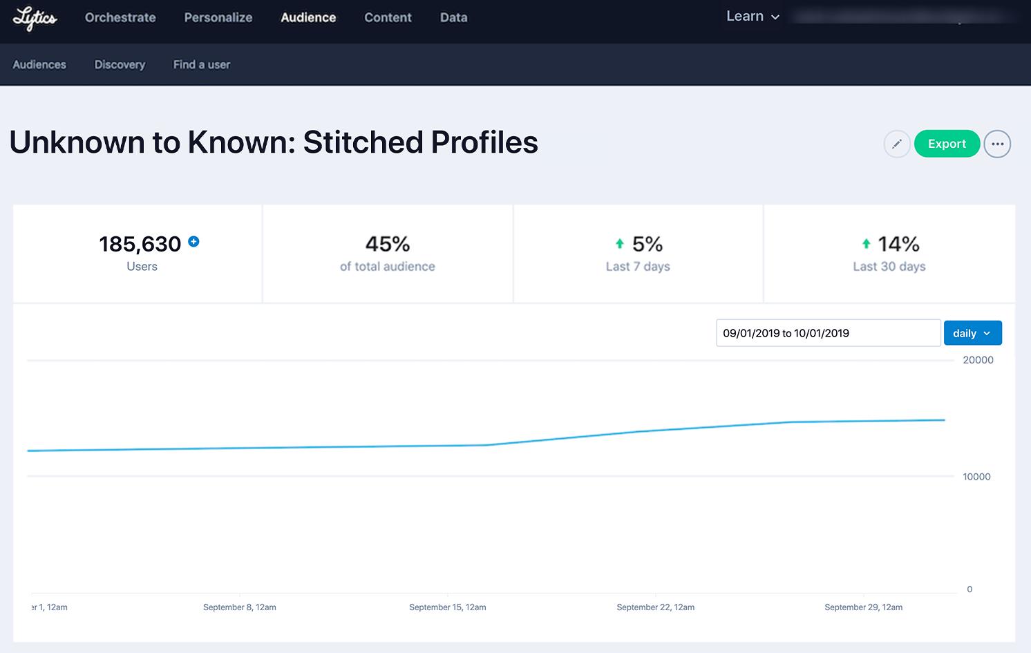 Lytics Customer Data Platform audience summary