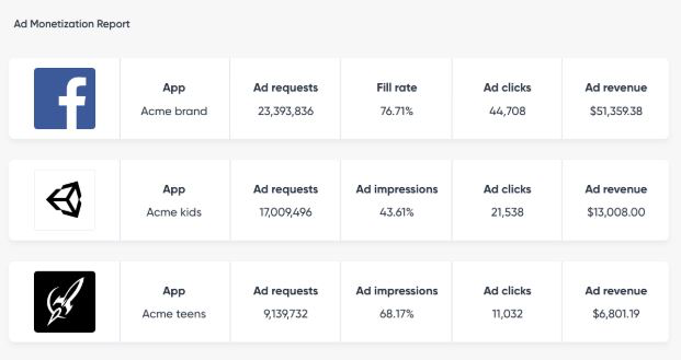 Singular advertising monetization report