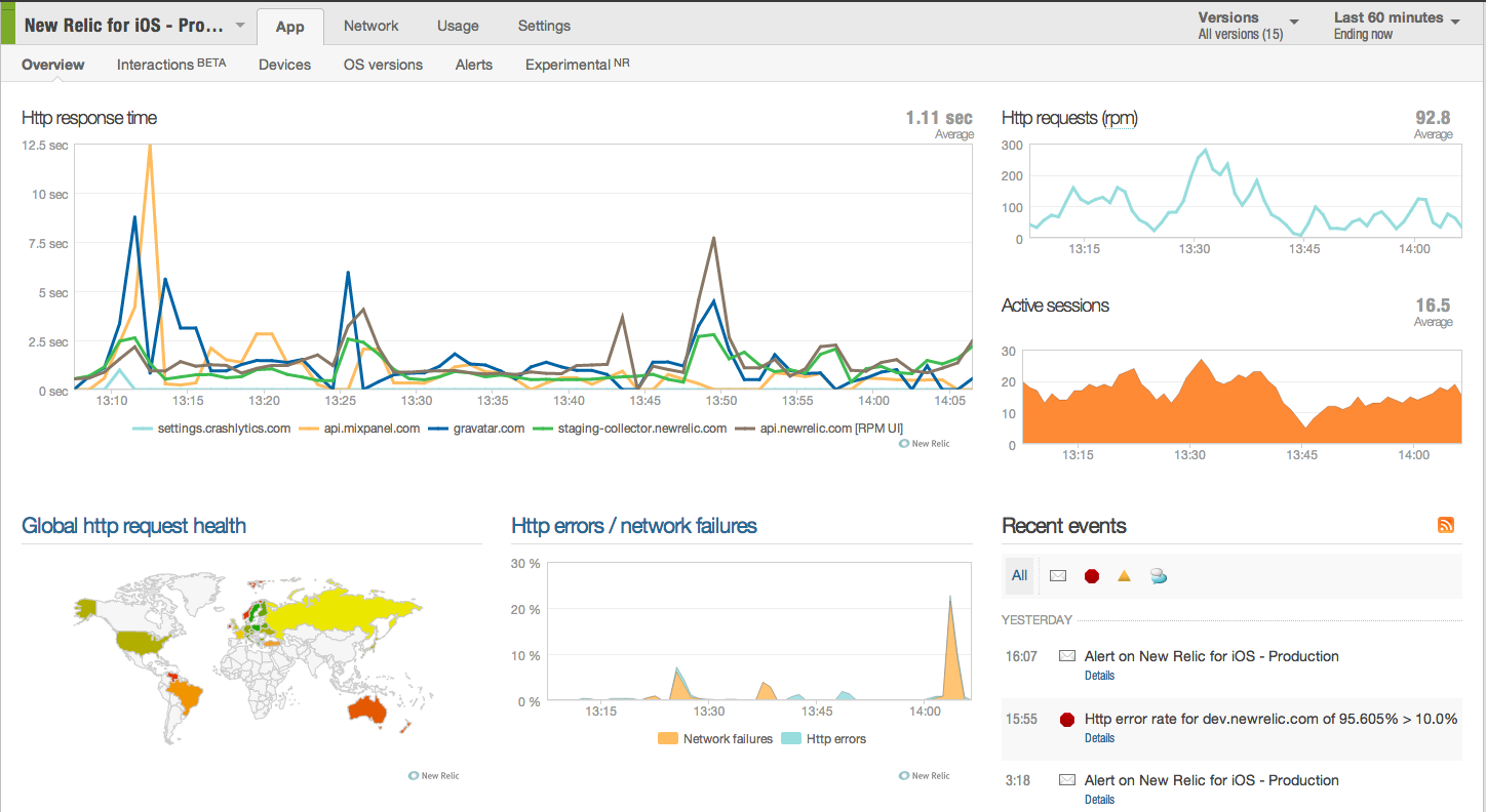 New Relic One Logiciel - 7