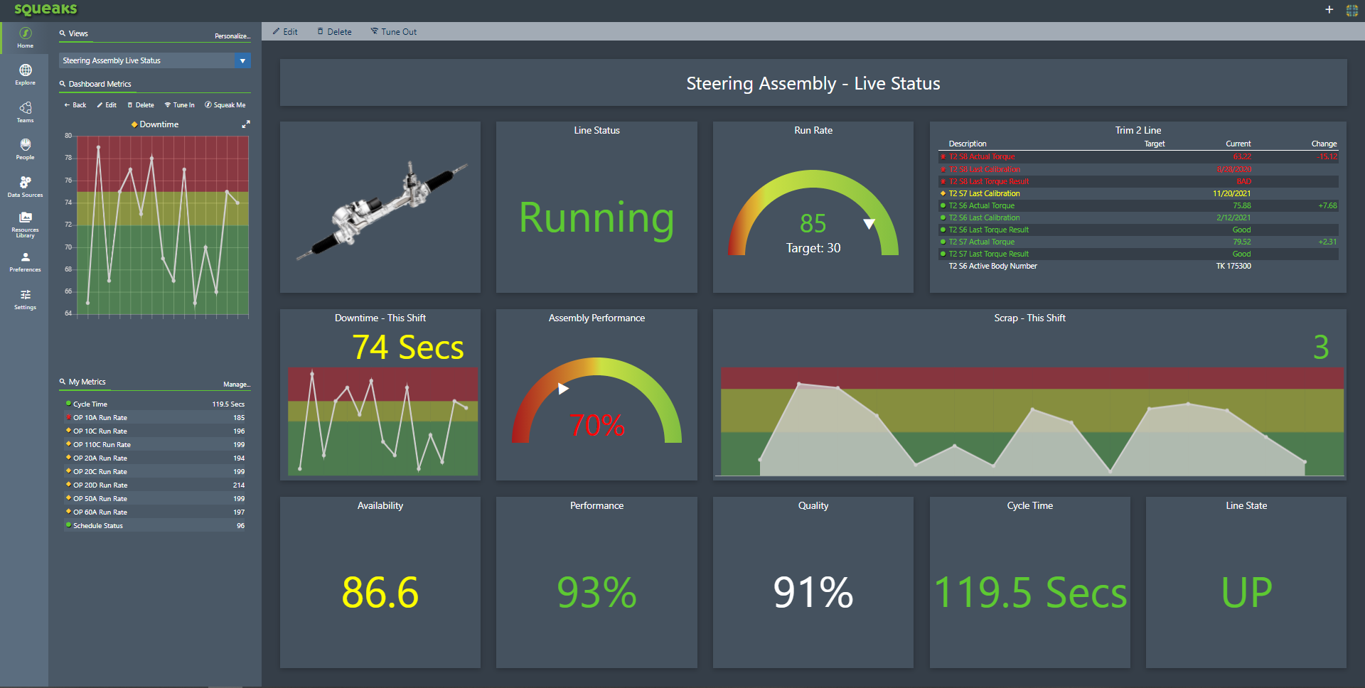 Quickly configure Metrics and Dashboards that can be viewed across devices and shared with other users.