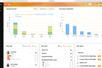 Capture d'écran pour Teramind : The risk dashboard allows you to measure risk by user, rule, and department