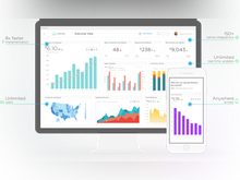 Grow Software - Grow boasts 8x faster implementation supporting unlimited users and unlimited real-time updates