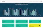 Captura de pantalla de Logi Analytics: Logi Analytics facility management dashboard