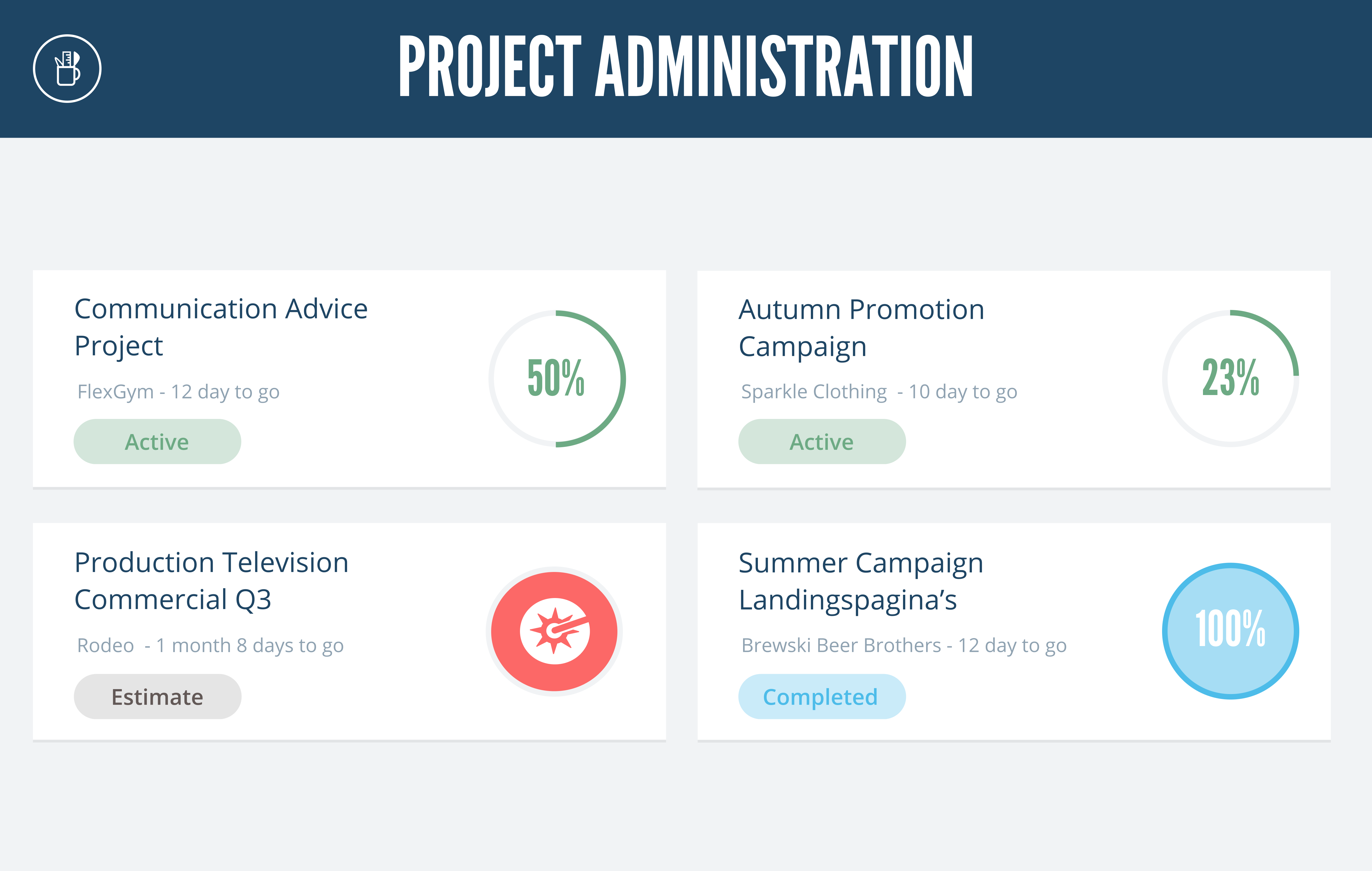 Rodeo project administration