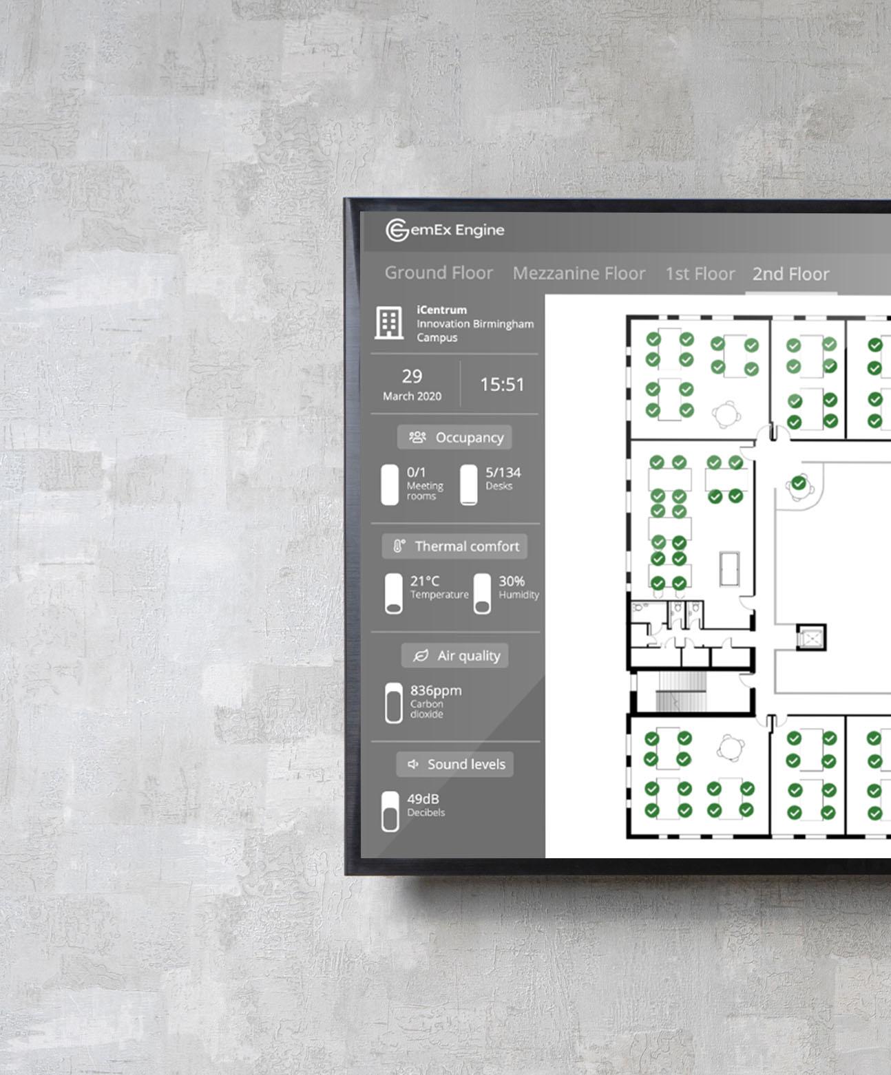 TV & Kiosk View - Desk Availability, Environment Monitoring