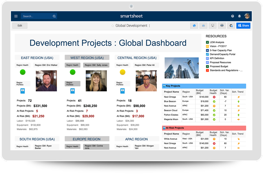 Smartsheet global dashboard