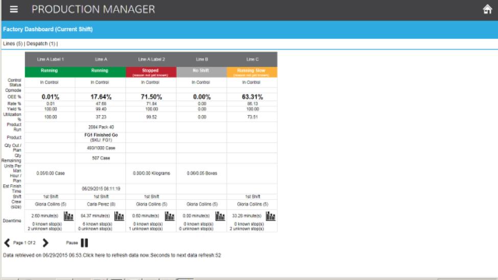 Aptean Factory MES Software - Factory dashboard