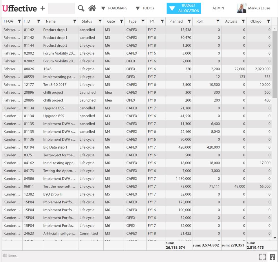 Uffective Software - 5