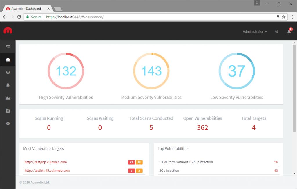 Acunetix Software - Dashboard