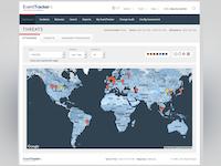 Netsurion Managed Threat Protection