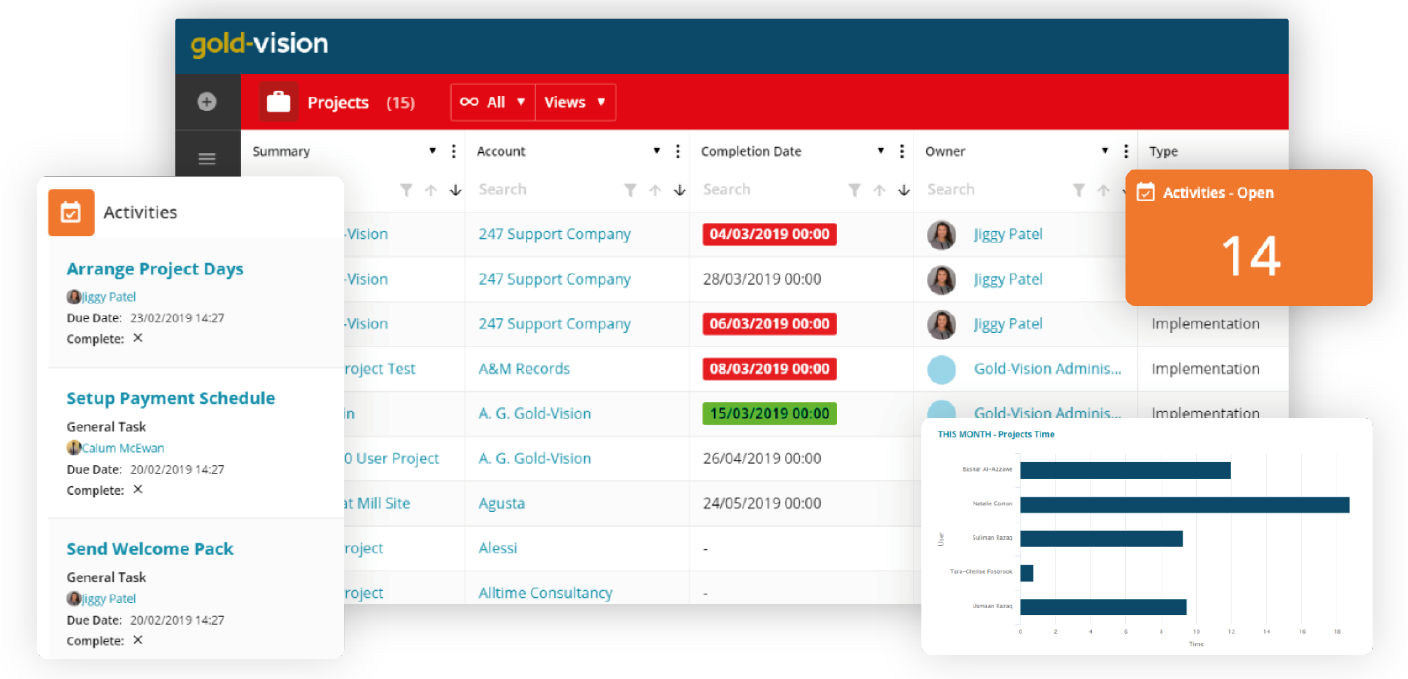 Gold-Vision CRM Software - Stay on schedule, improve collaboration ad reduce tender admin with Gold-Vision's project management tool.