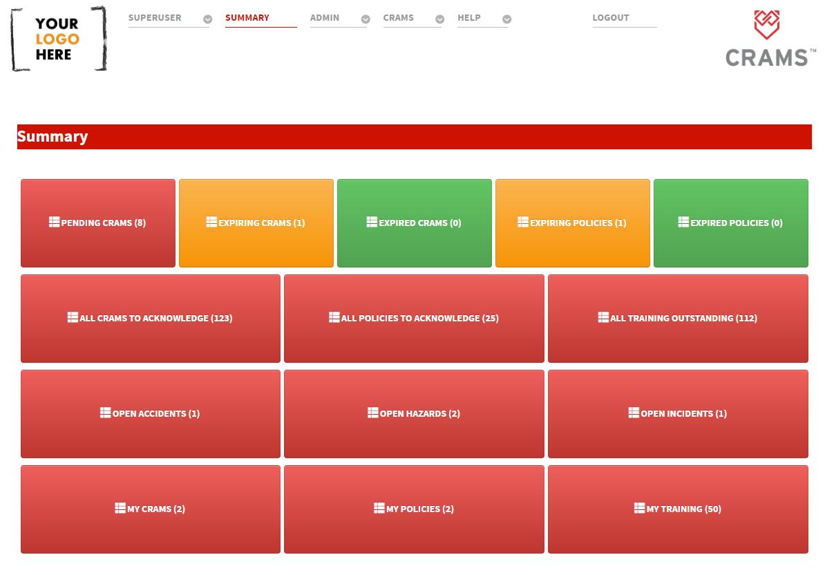CRAMS summary dashboard
