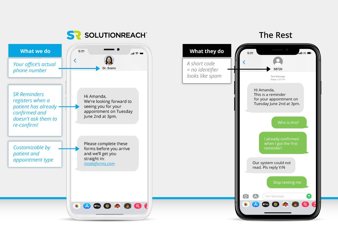 Solutionreach Software - 2