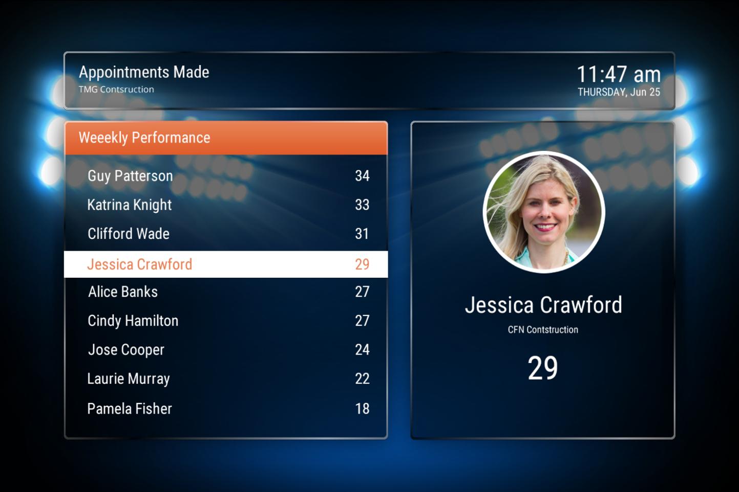 ClickPoint scoreboard reporting screenshot
