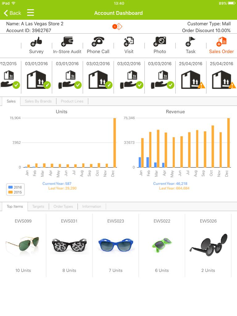 Pepperi Software - Account dashboard