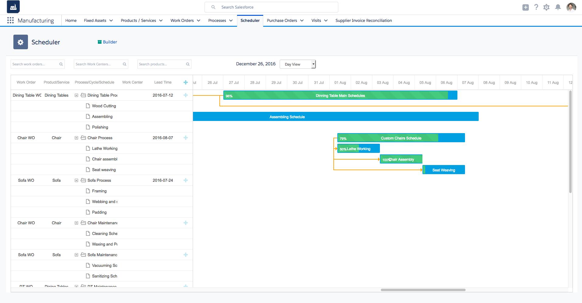 ERP MARK 7 Software - Production or maintenance scheduler