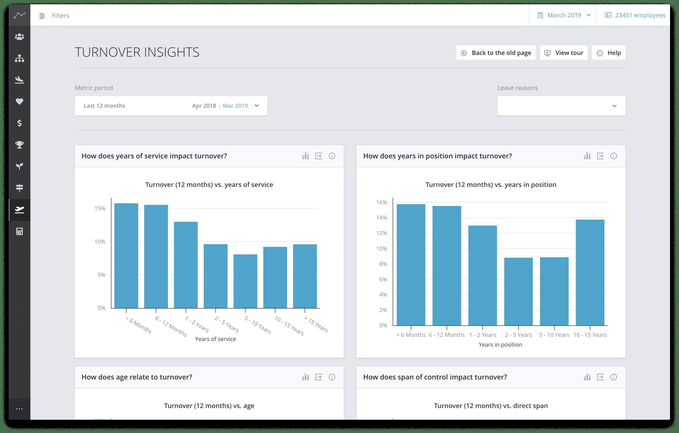 Crunchr People Analytics Software - Turnover Insights