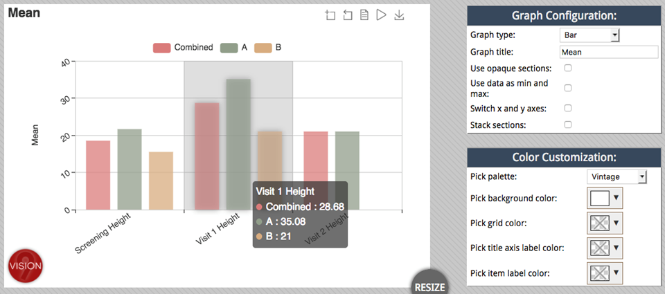 Vision Reports, Statistics and Graphs