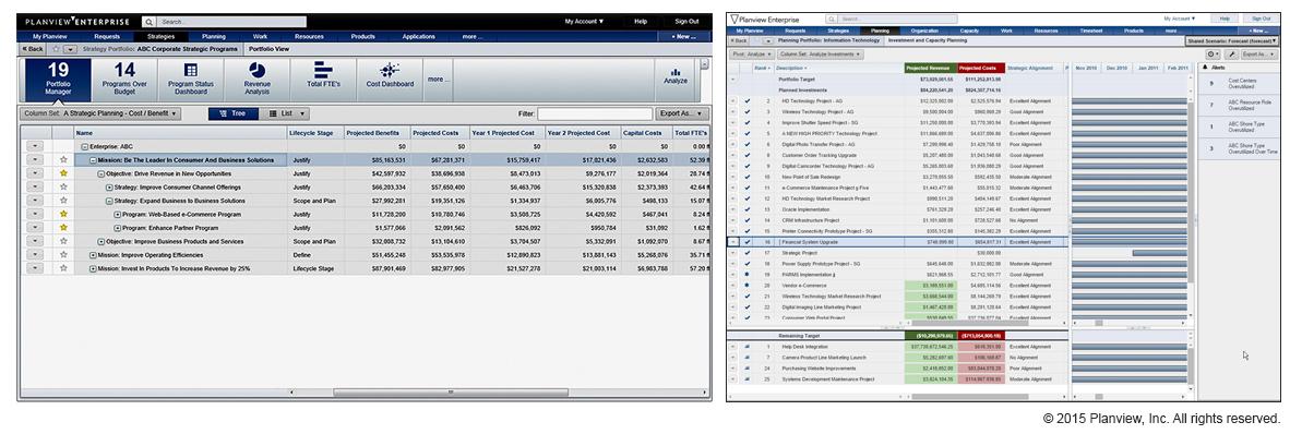 Strategic planning in Planview