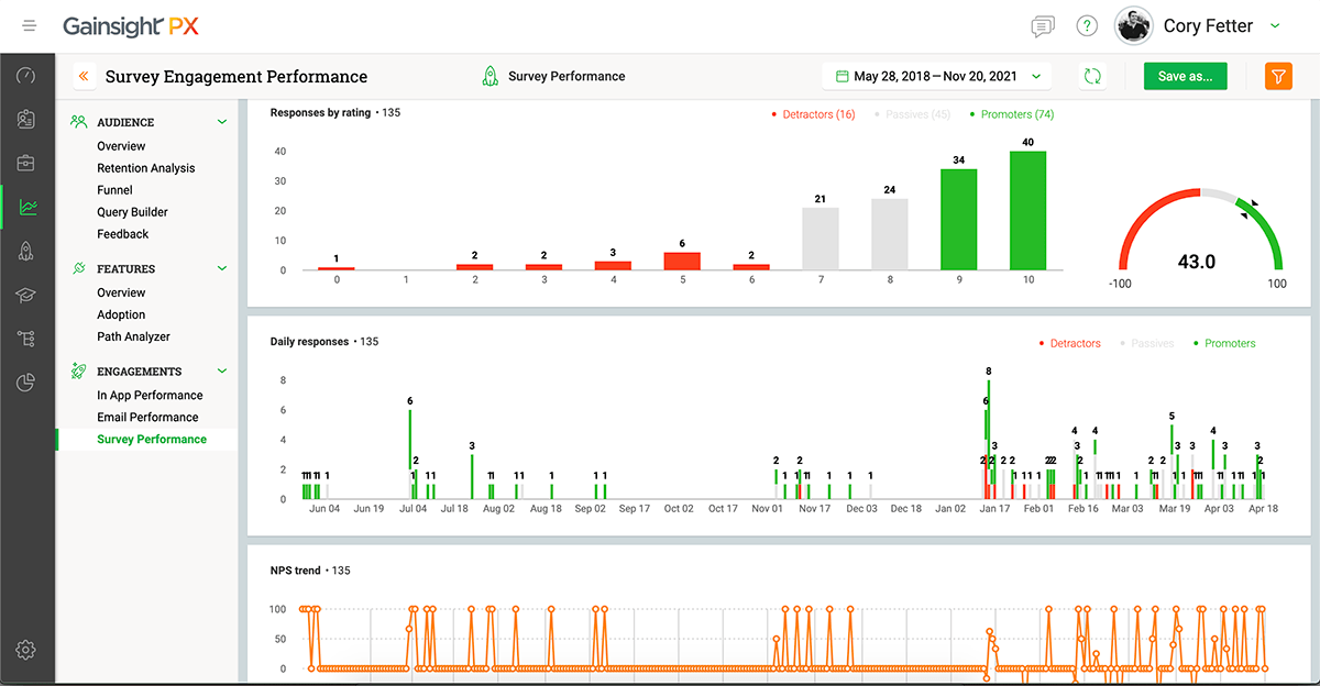 Gainsight PX survey engagement screenshot