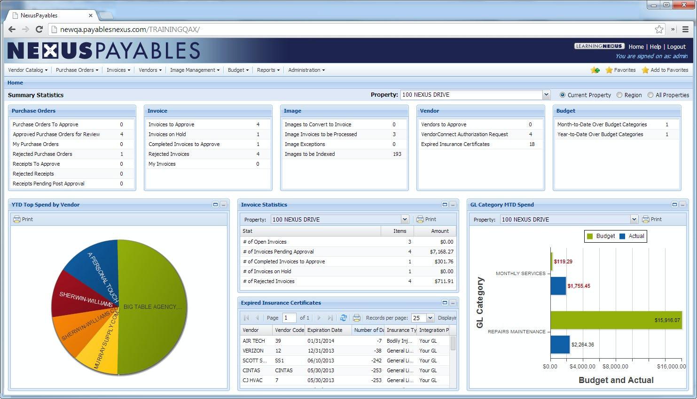 NexusPayables Software - Dashboard