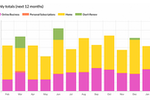 TrackMySubs screenshot: Generate reports on monthly spending