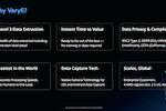 Veryfi OCR API & SDK screenshot: