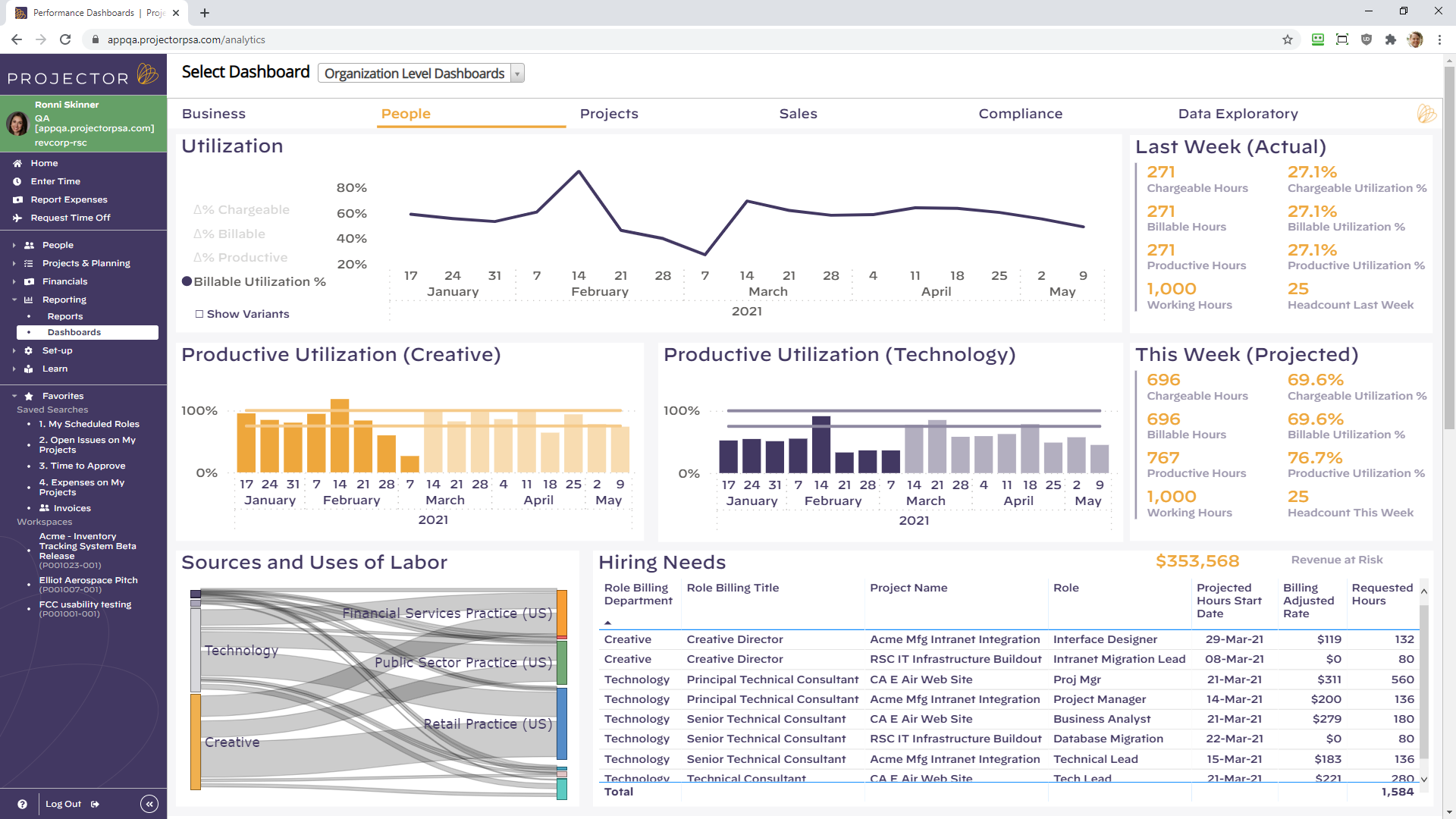 PSO specific reporting to measure a range of KPIs. Customizable to address your specific organization or use preconfigured to start measuring and managing immediately.