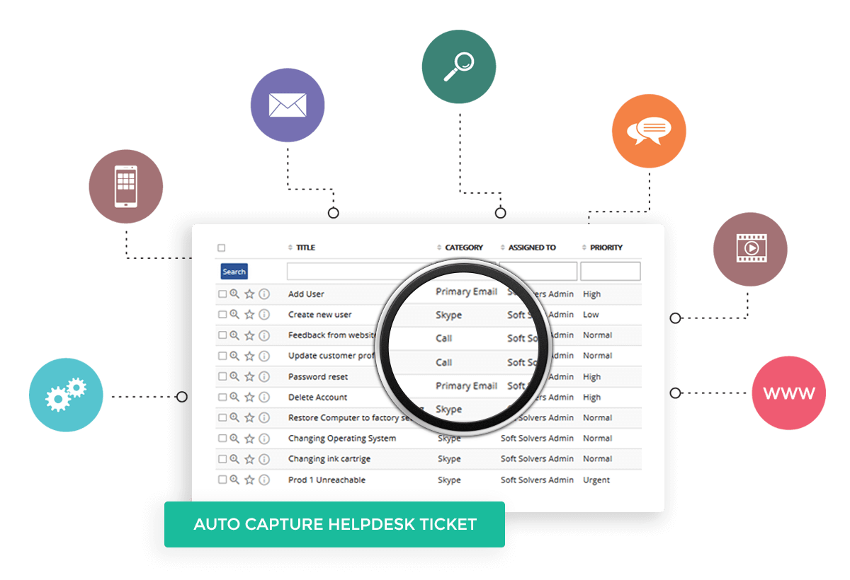 Customers send queries through numerous channels — from phone, SMS and email to the website and customer portal. Capture all requests and queries centrally in Second CRM for agents to take timely action and keep customers up to date.