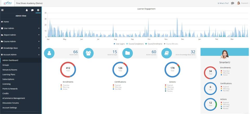 SmarterU LMS Software - Admin Dashboard