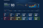 Blue Matador screenshot: Pre-configured dashboard