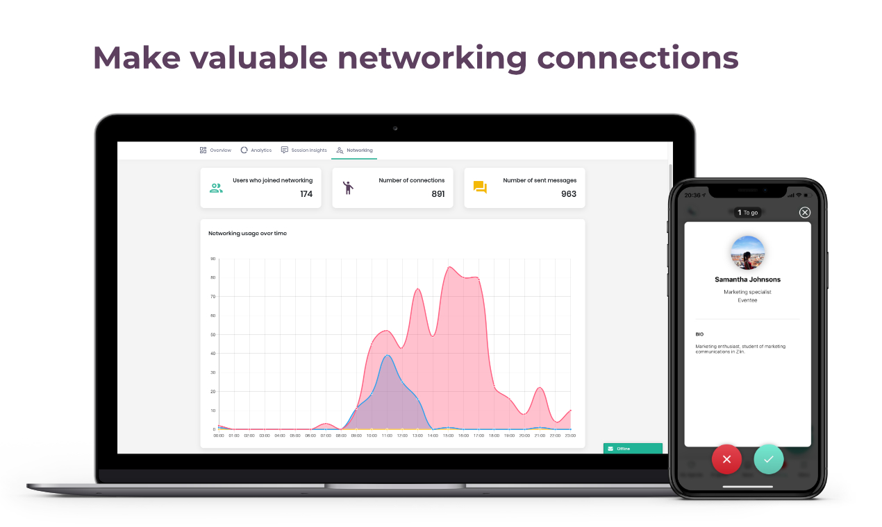 A unique and fun Tinder-like networking tool that connects users who want to meet each other. Swipe-based matching, live chat, and audio/video calls within the app.