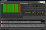 EventSentry Screenshot: EventSentry heatmaps logs