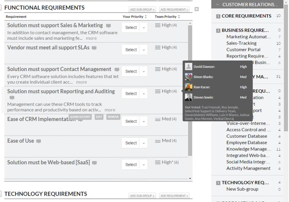 RequirementsHub requirement monitoring