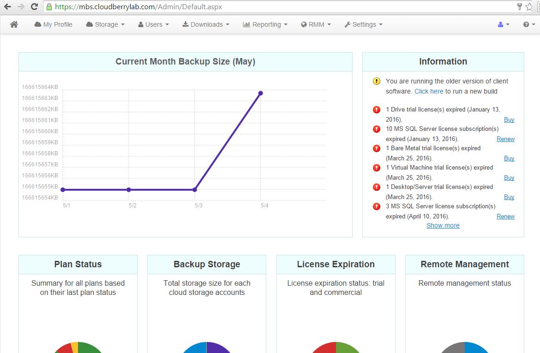 Backup reports