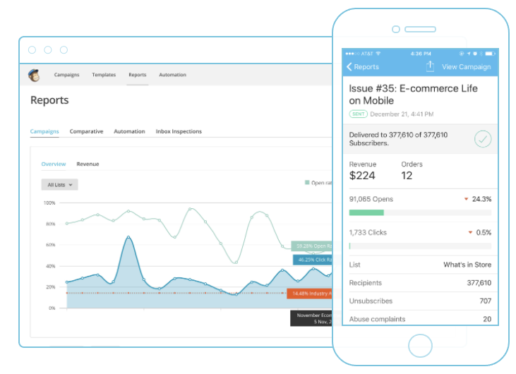 Track performance with reports and summaries on any device