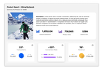 Stackla screenshot: Data Insights - Stackla's powerful analytics dashboards and reports help marketers quickly get actionable insights into how UGC is performing within their overall marketing & eCommerce strategy.