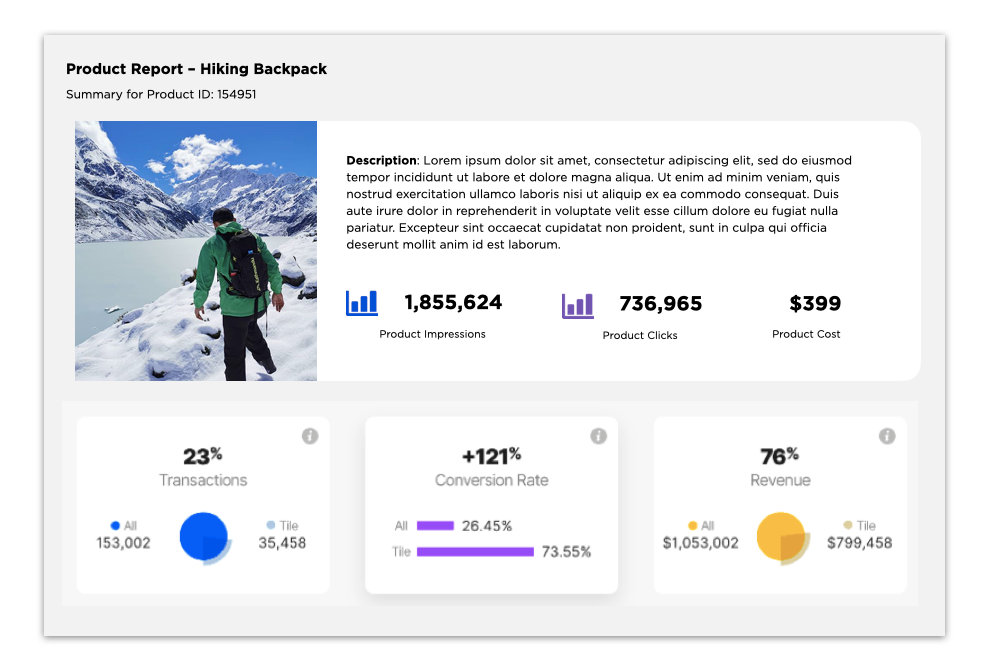 Data Insights - Stackla's powerful analytics dashboards and reports help marketers quickly get actionable insights into how UGC is performing within their overall marketing & eCommerce strategy.