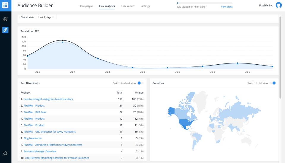 PixelMe link analytics