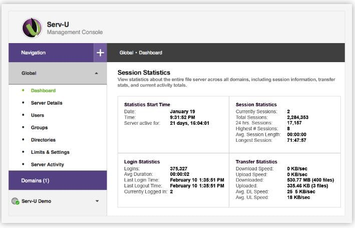 Serv-U FTP Server Software - Session statistics